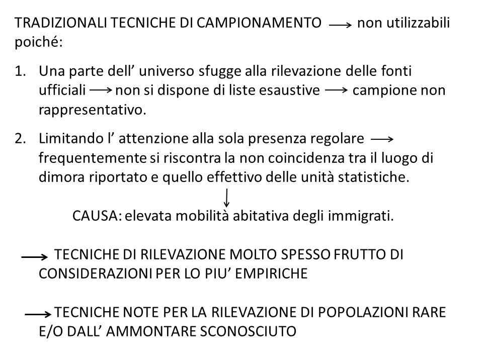 TRADIZIONALI TECNICHE DI CAMPIONAMENTO non utilizzabili poiché: