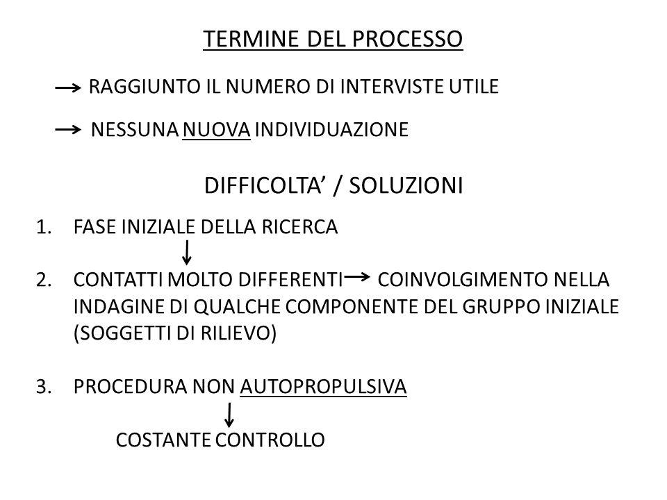 DIFFICOLTA' / SOLUZIONI