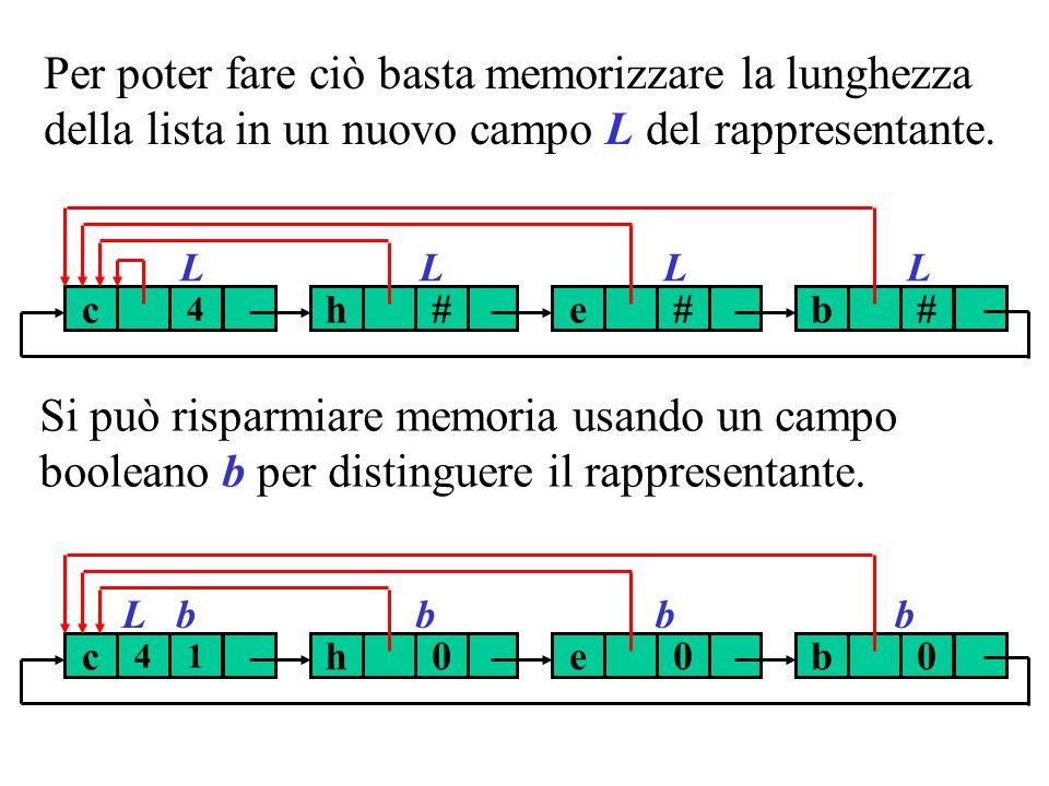 Per poter fare ciò basta memorizzare la lunghezza della lista in un nuovo campo L del rappresentante.