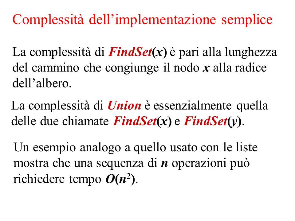 Complessità dell'implementazione semplice