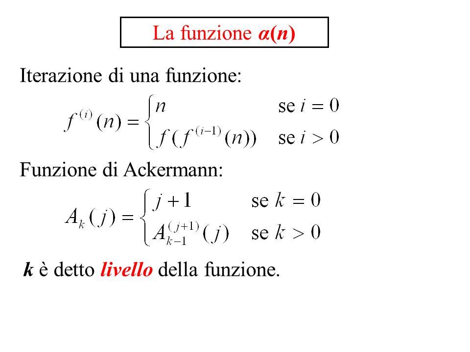 La funzione α(n) Iterazione di una funzione: Funzione di Ackermann: k è detto livello della funzione.