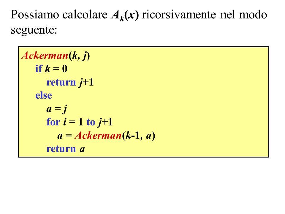 Possiamo calcolare Ak(x) ricorsivamente nel modo seguente:
