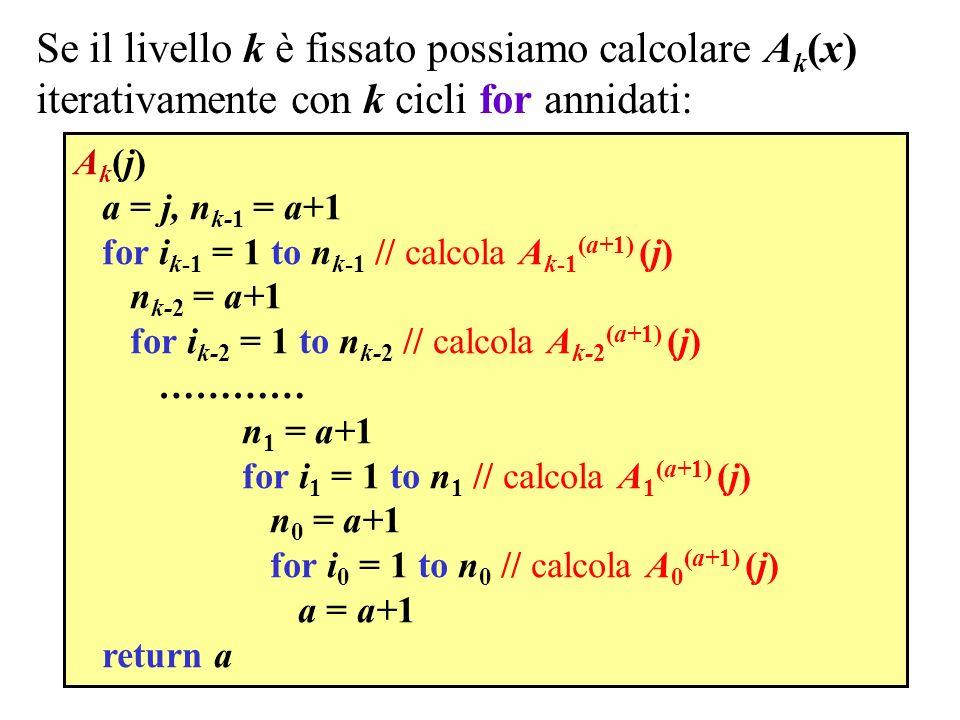 Se il livello k è fissato possiamo calcolare Ak(x) iterativamente con k cicli for annidati: