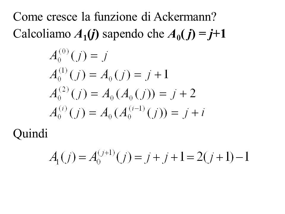 Come cresce la funzione di Ackermann
