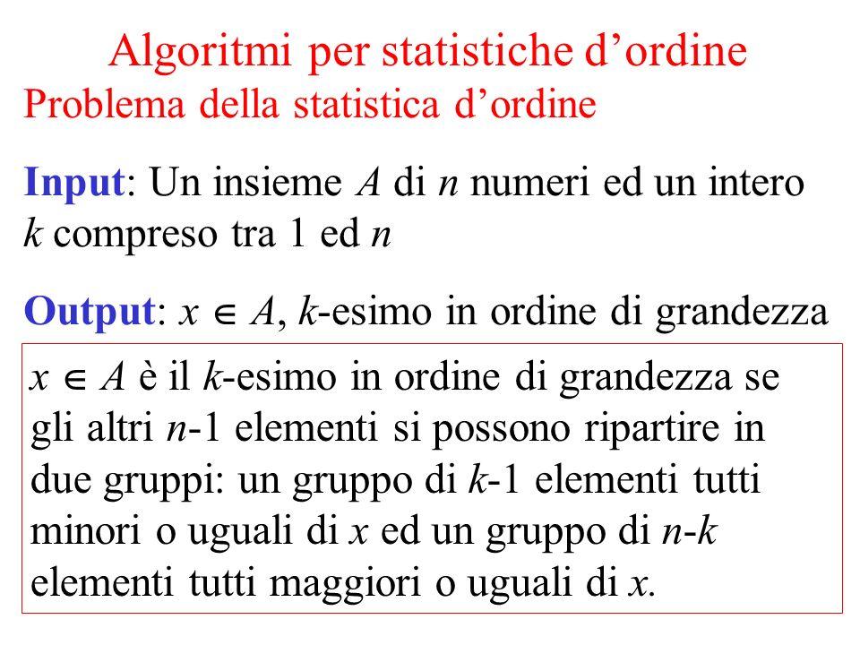Algoritmi per statistiche d'ordine