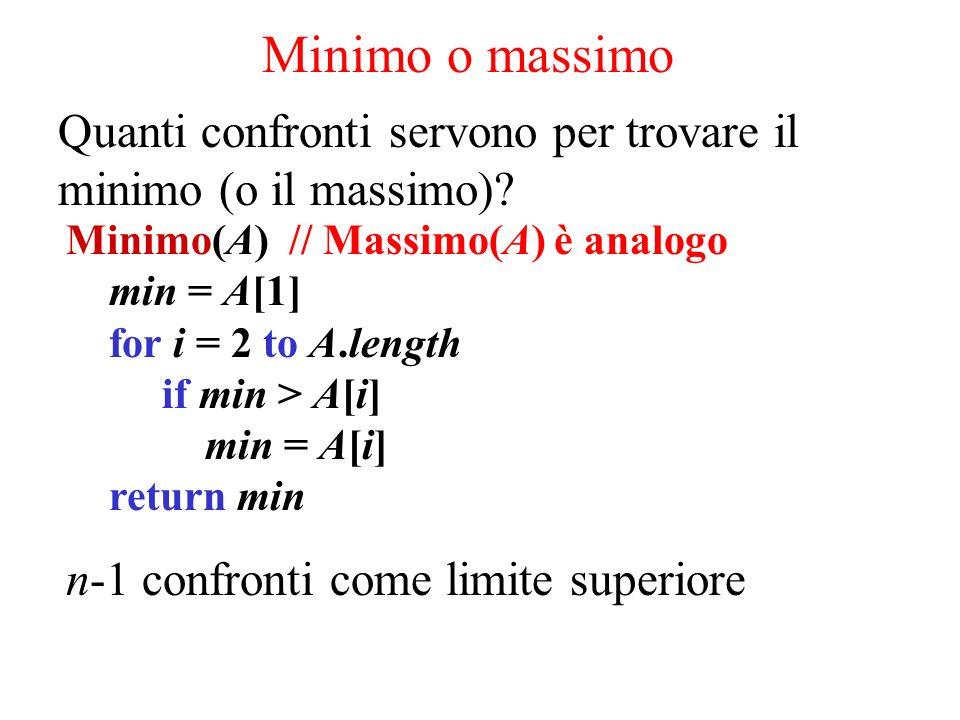Minimo o massimo Quanti confronti servono per trovare il minimo (o il massimo) Minimo(A) // Massimo(A) è analogo.
