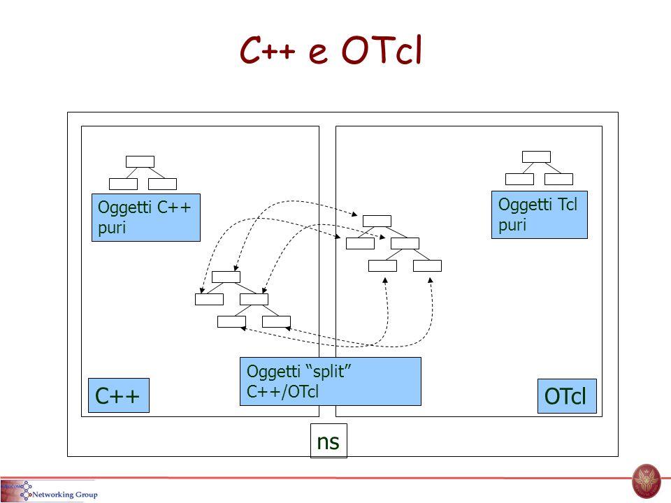 C++ e OTcl C++ OTcl ns Oggetti Tcl Oggetti C++ puri puri