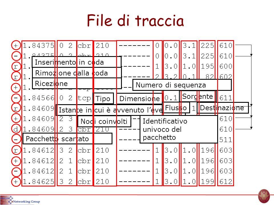 File di traccia + 1.84375 0 2 cbr 210 ------- 0 0.0 3.1 225 610