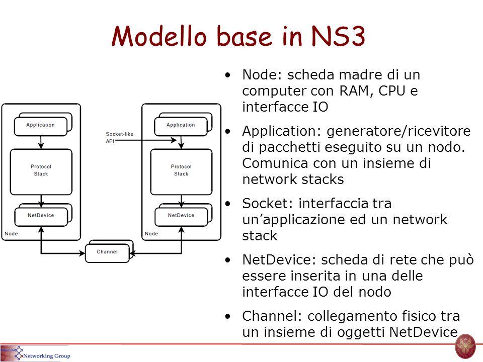 Modello base in NS3 Node: scheda madre di un computer con RAM, CPU e interfacce IO.