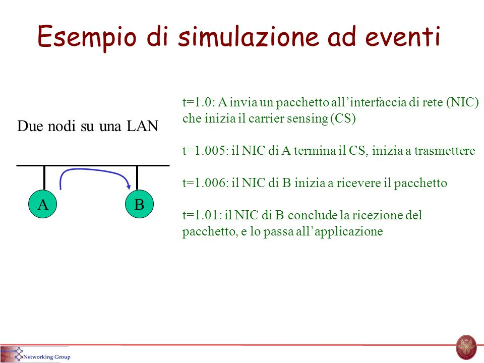 Esempio di simulazione ad eventi