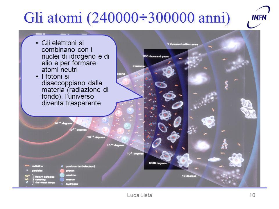 Gli atomi (240000÷300000 anni) Gli elettroni si combinano con i nuclei di idrogeno e di elio e per formare atomi neutri.