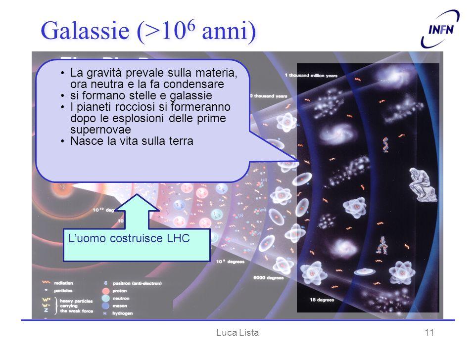 Galassie (>106 anni) La gravità prevale sulla materia, ora neutra e la fa condensare. si formano stelle e galassie.
