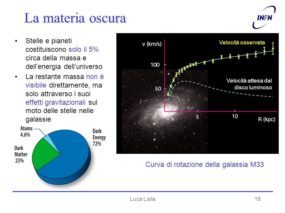 La materia oscura Stelle e pianeti costituiscono solo il 5% circa della massa e dell'energia dell'universo.