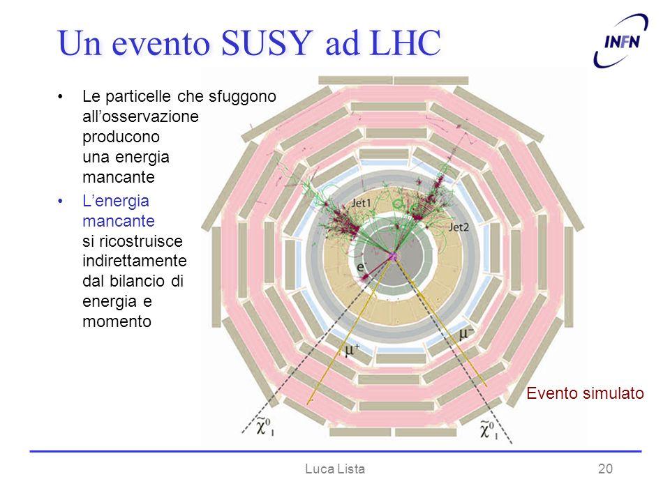 Un evento SUSY ad LHC Le particelle che sfuggono all'osservazione producono una energia mancante.