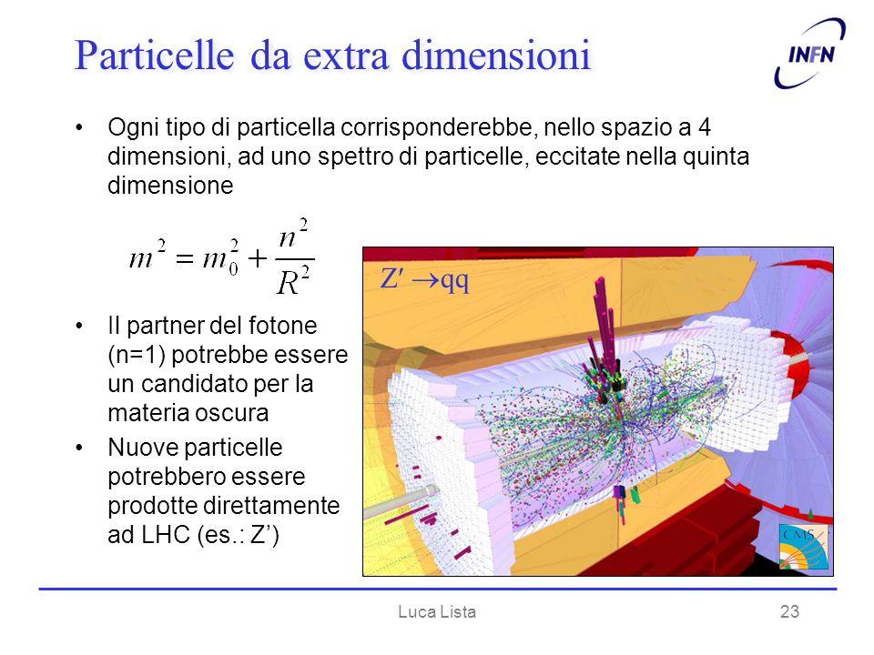 Particelle da extra dimensioni