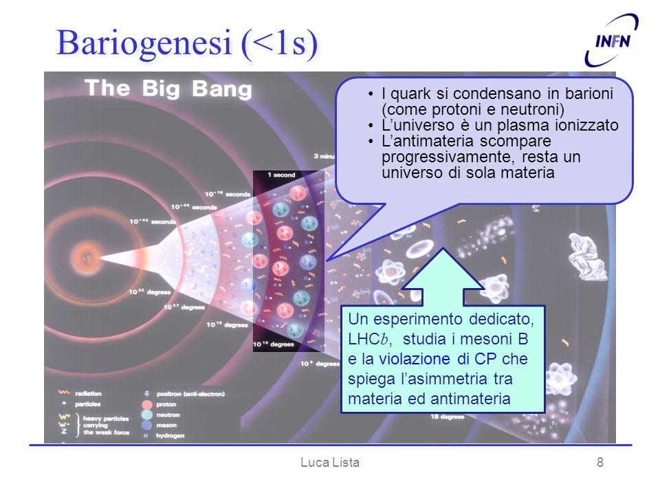 Bariogenesi (<1s) I quark si condensano in barioni (come protoni e neutroni) L'universo è un plasma ionizzato.