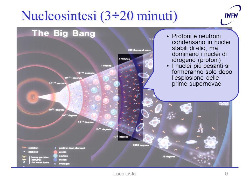 Nucleosintesi (3÷20 minuti)