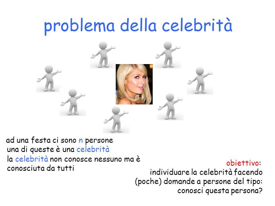 problema della celebrità