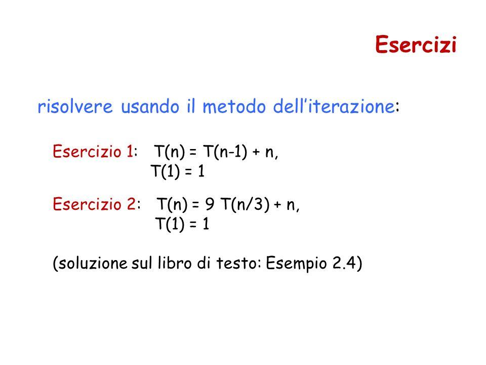 Esercizi risolvere usando il metodo dell'iterazione: