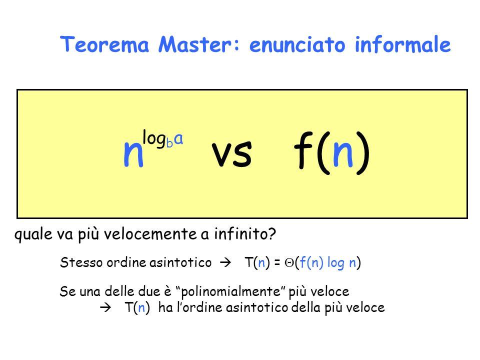 Teorema Master: enunciato informale