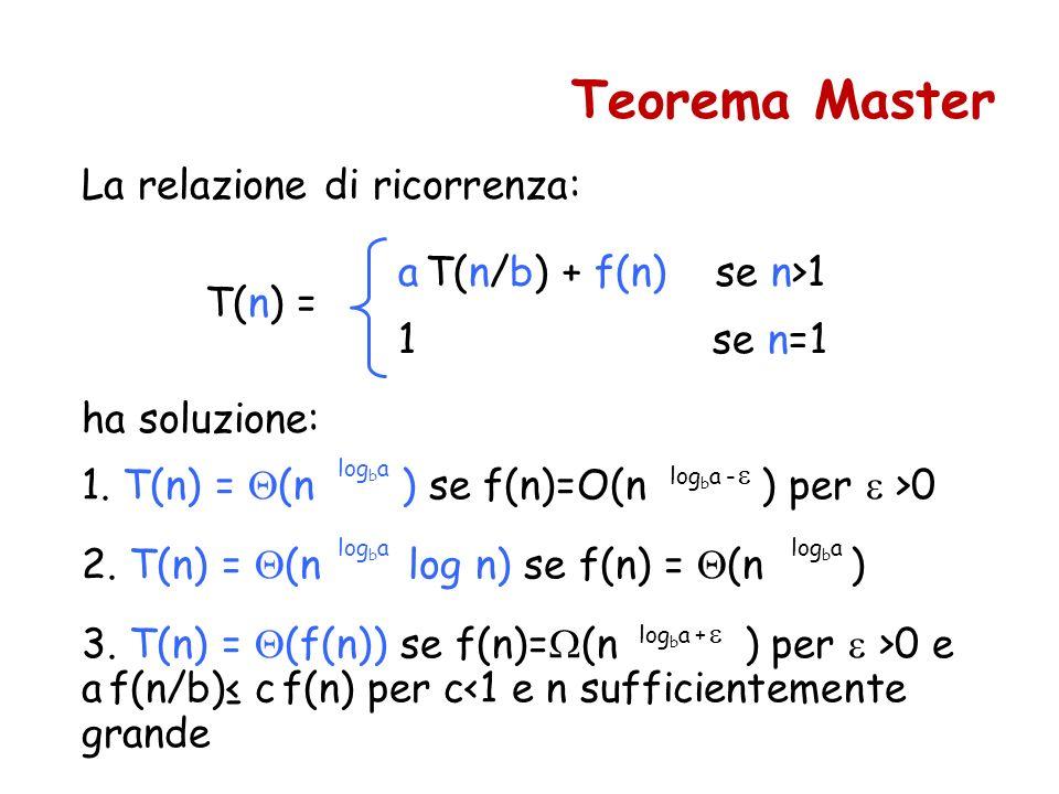 Teorema Master La relazione di ricorrenza: a T(n/b) + f(n) se n>1