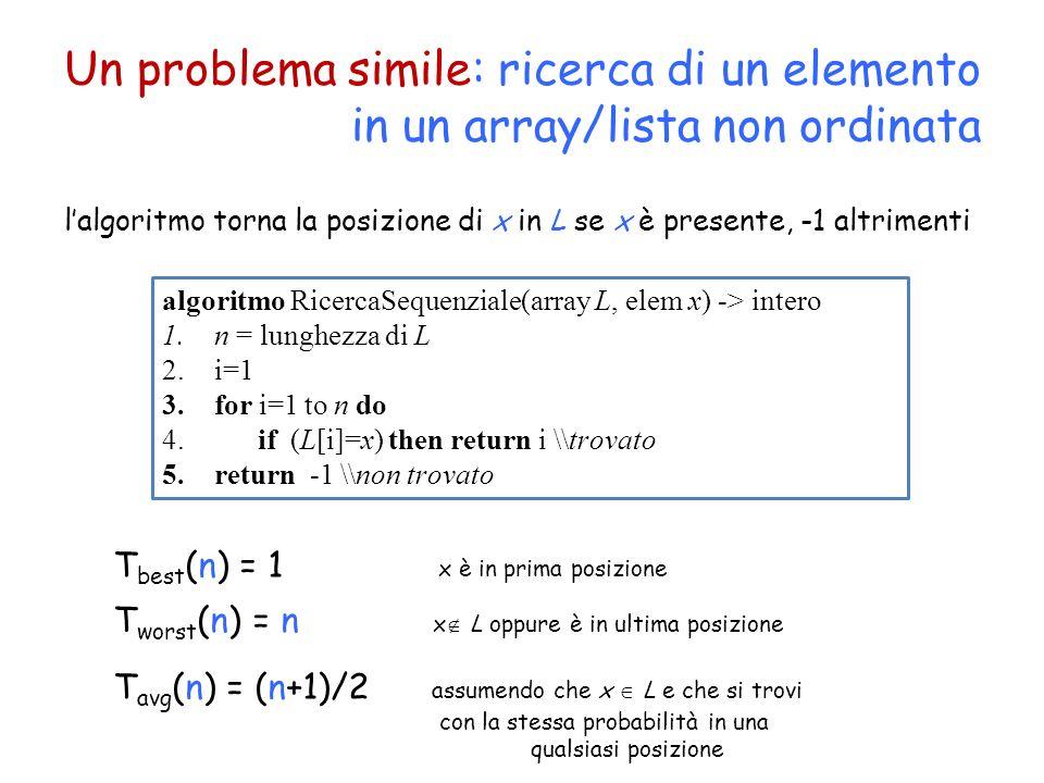Un problema simile: ricerca di un elemento in un array/lista non ordinata