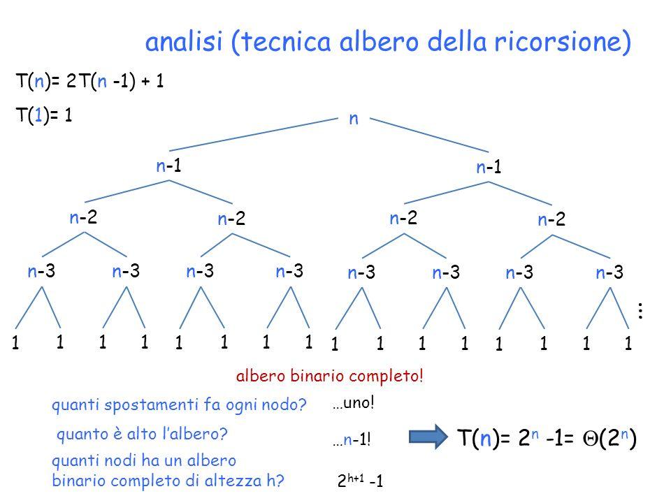 analisi (tecnica albero della ricorsione)