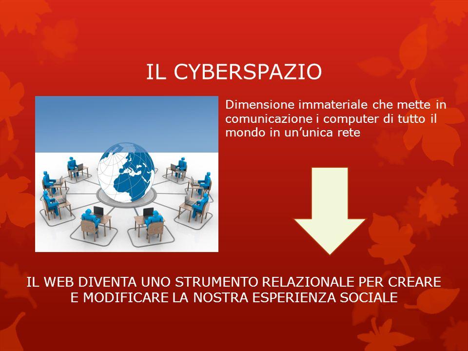 IL CYBERSPAZIO Dimensione immateriale che mette in comunicazione i computer di tutto il mondo in un'unica rete.