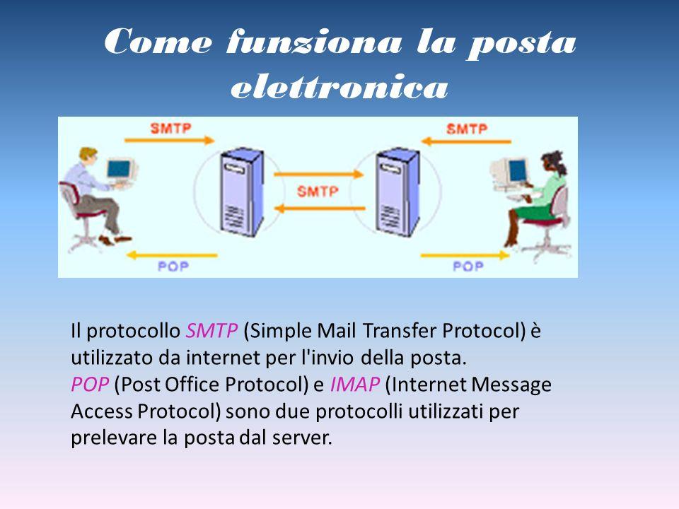 Come funziona la posta elettronica