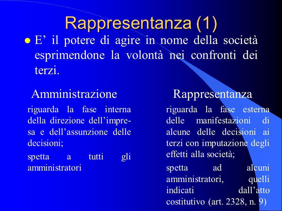 29/03/2017 Rappresentanza (1) E' il potere di agire in nome della società esprimendone la volontà nei confronti dei terzi.