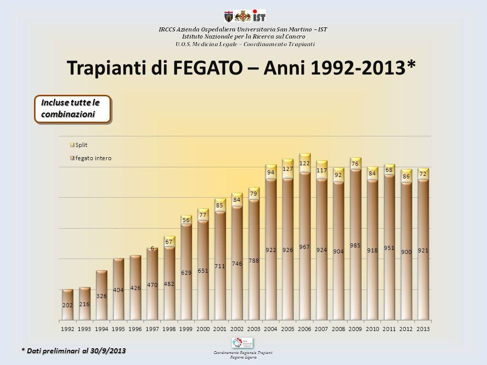 Trapianti di FEGATO – Anni 1992-2013*