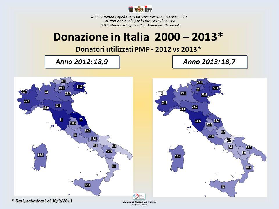 Donatori utilizzati PMP - 2012 vs 2013*