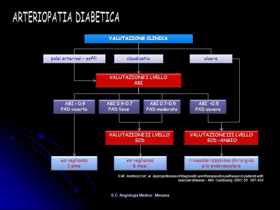 ARTERIOPATIA DIABETICA