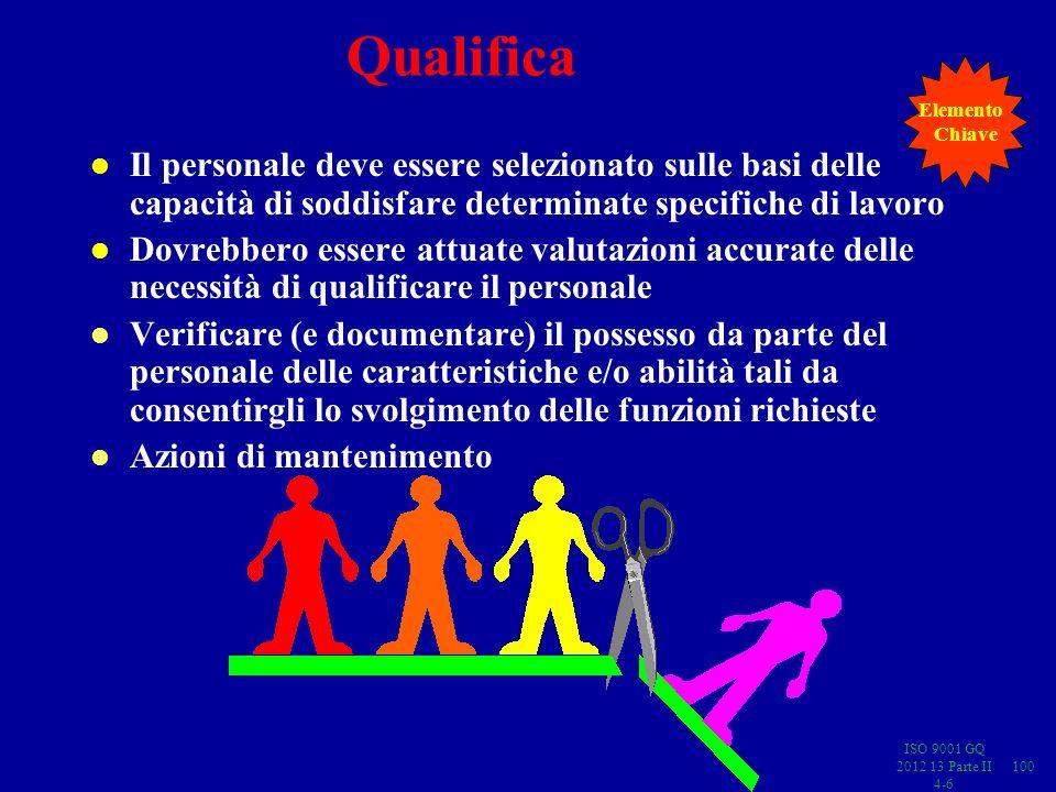 QualificaElemento. Chiave. Il personale deve essere selezionato sulle basi delle capacità di soddisfare determinate specifiche di lavoro.