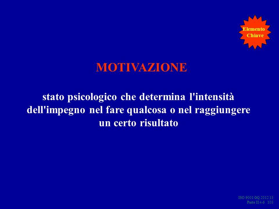 ElementoChiave. MOTIVAZIONE. stato psicologico che determina l intensità dell impegno nel fare qualcosa o nel raggiungere un certo risultato.