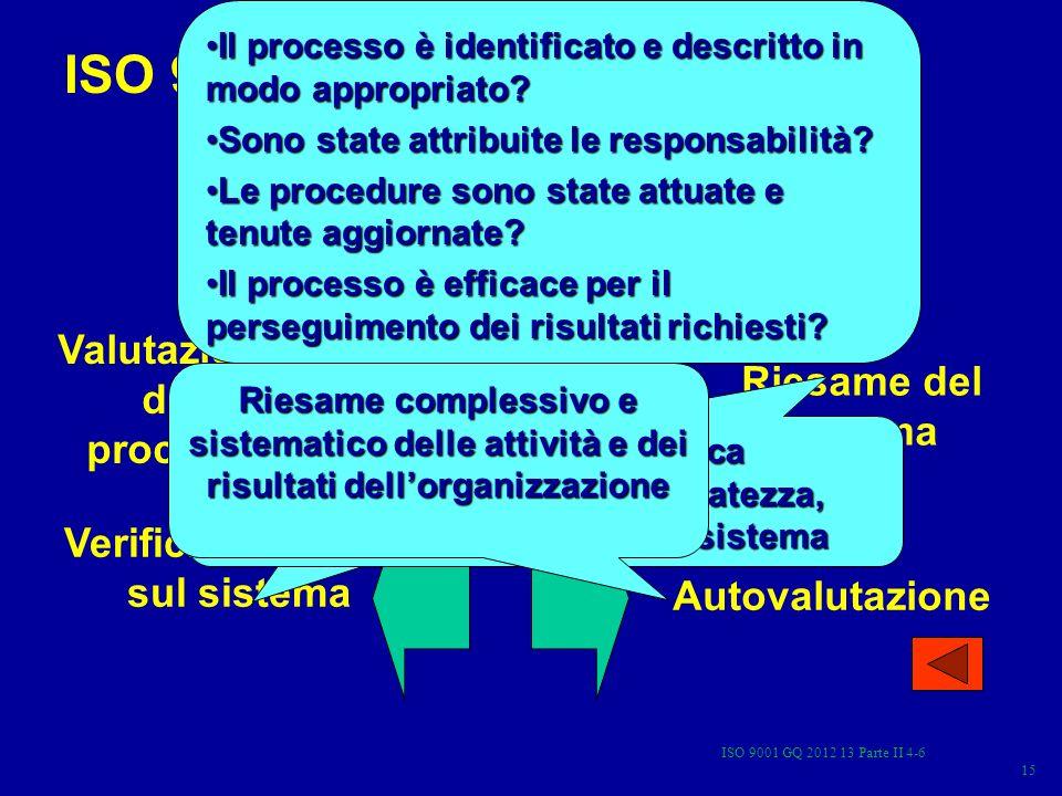 Valutazione dei sistemi di gestione per la qualità