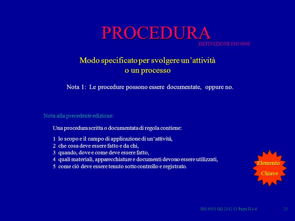 PROCEDURA Modo specificato per svolgere un'attività o un processo