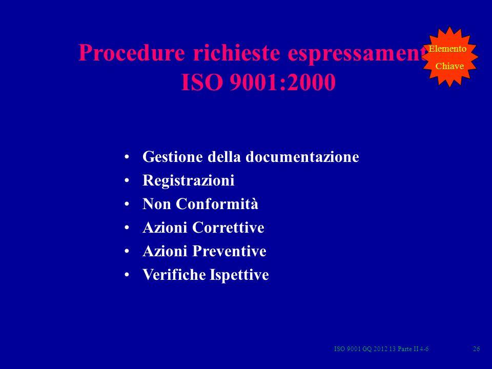 Procedure richieste espressamente ISO 9001:2000