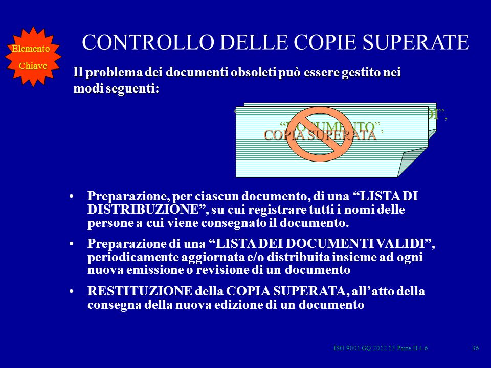 CONTROLLO DELLE COPIE SUPERATE