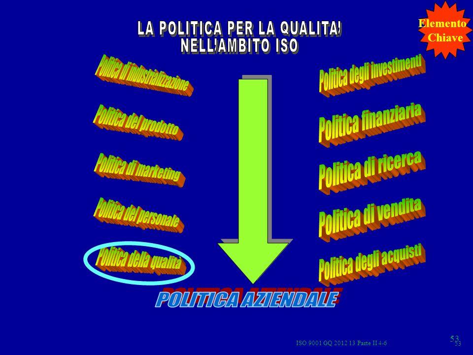 LA POLITICA PER LA QUALITA' NELL'AMBITO ISO