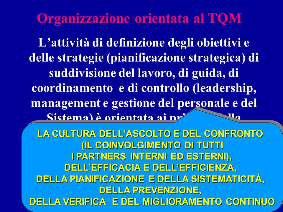 Organizzazione orientata al TQM