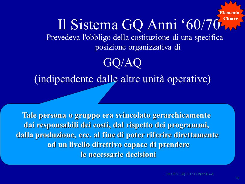 Il Sistema GQ Anni '60/70 GQ/AQ