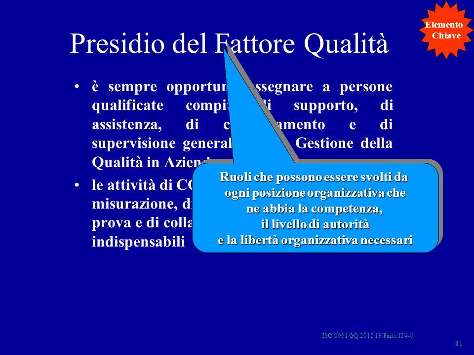 Presidio del Fattore Qualità
