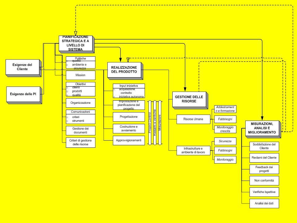 ISO 9001 GQ 2012 13 Parte II 4-6
