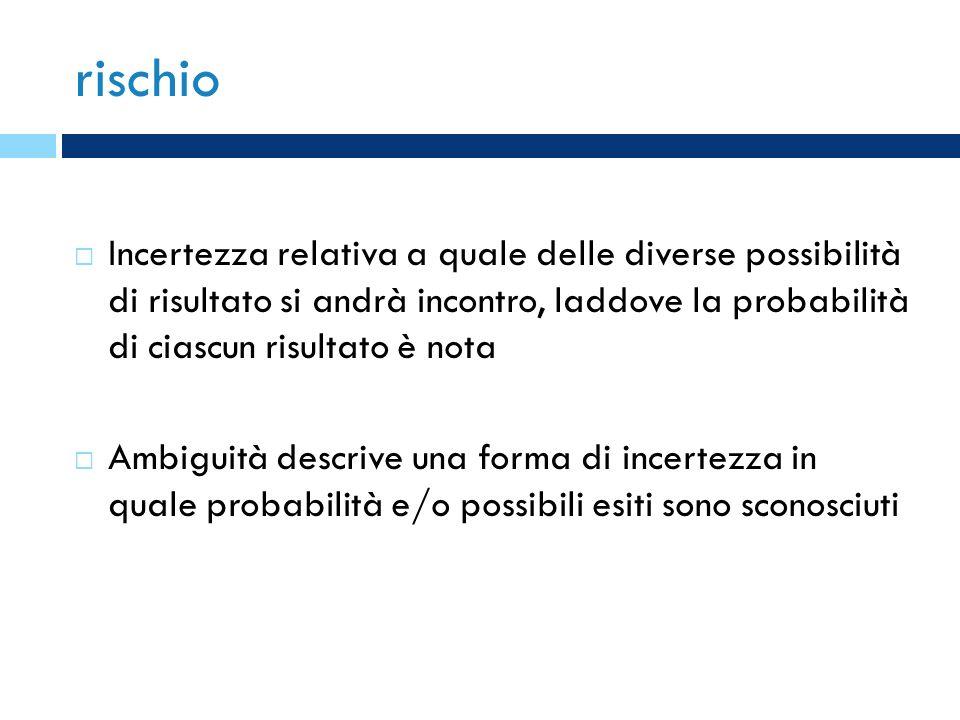 rischio Incertezza relativa a quale delle diverse possibilità di risultato si andrà incontro, laddove la probabilità di ciascun risultato è nota.
