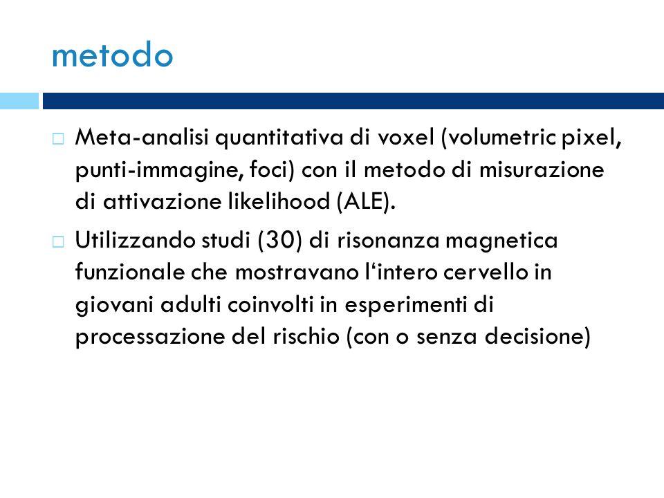 metodo Meta-analisi quantitativa di voxel (volumetric pixel, punti-immagine, foci) con il metodo di misurazione di attivazione likelihood (ALE).