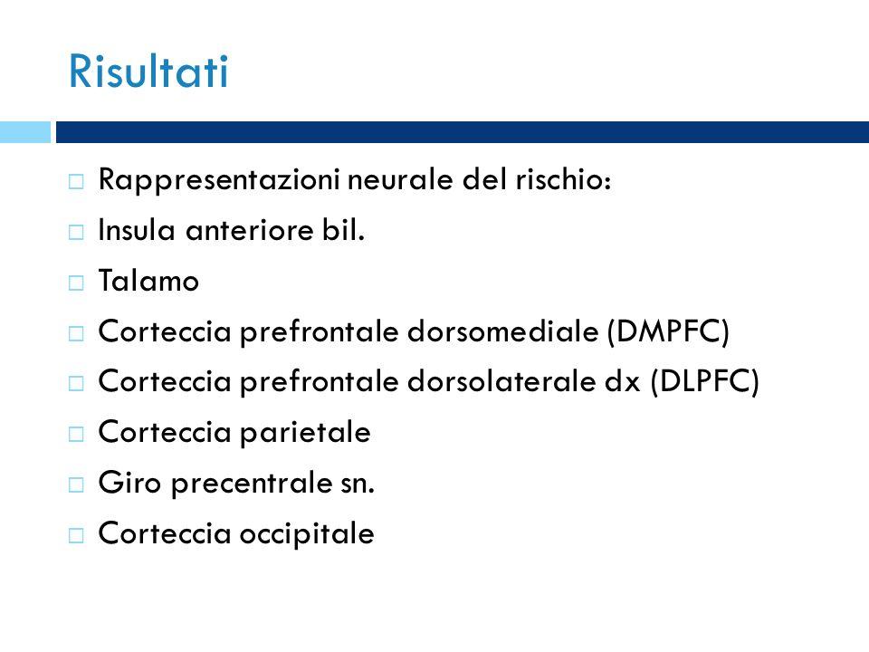 Risultati Rappresentazioni neurale del rischio: Insula anteriore bil.