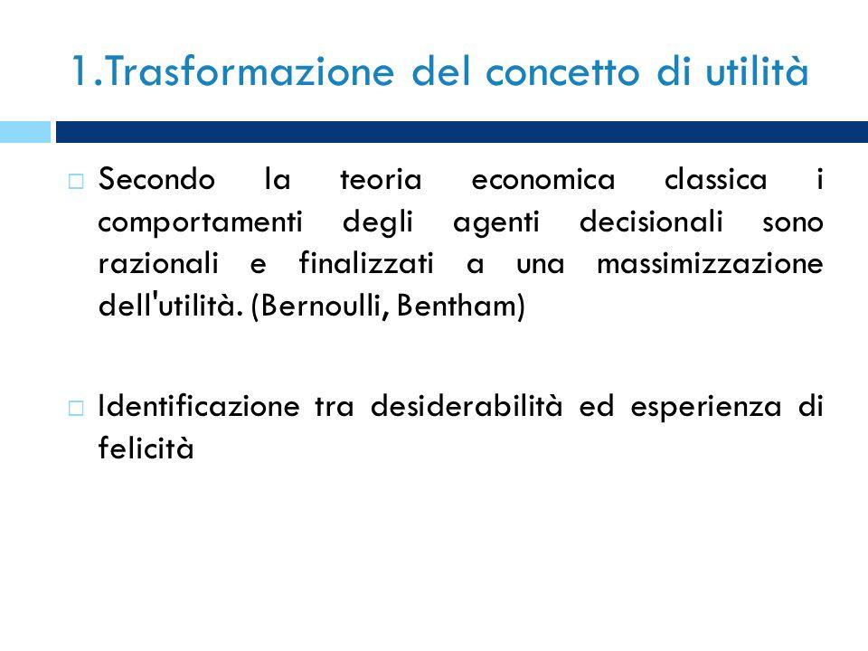 1.Trasformazione del concetto di utilità