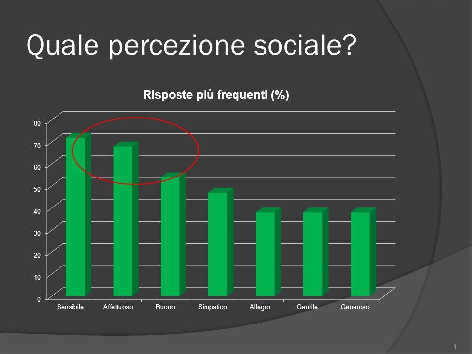 Quale percezione sociale