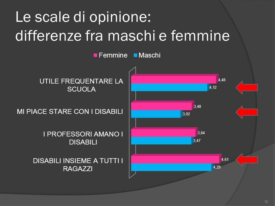 Le scale di opinione: differenze fra maschi e femmine